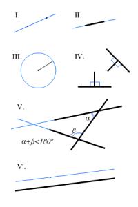 Euclid's_postulates