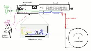 Interrupter_gear_diagram_en