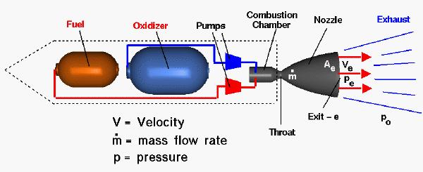 Source: www.aerospaceweb.org