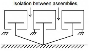 Grounddiagramarticle1