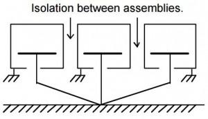 Grounddiagramarticle1