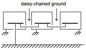 Grounddiagramarticle5