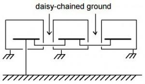 Grounddiagramarticle5