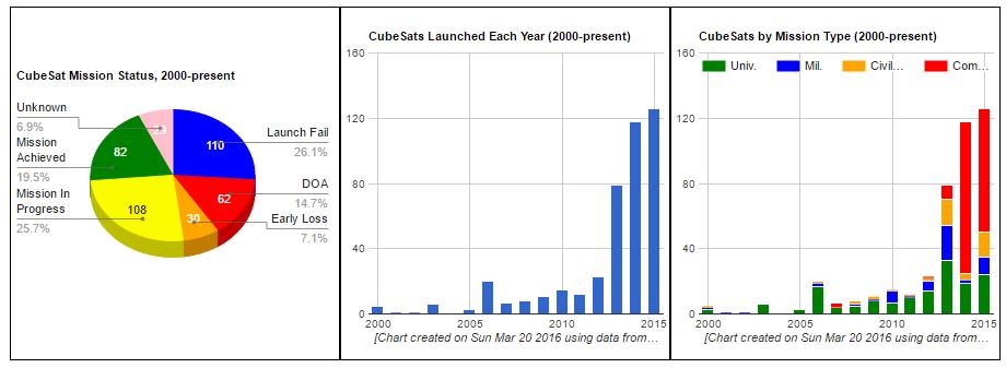 Cubesat1