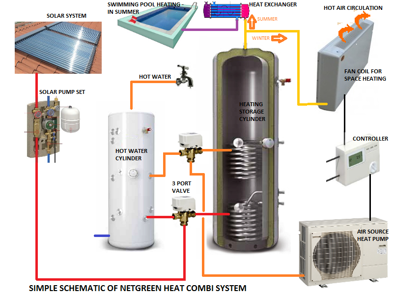 Thermal control in space tech for space for What is the best type of heating system for homes